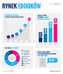 Prawie pół miliona sprzedanych książek cyfrowych w Polsce. Virtualo podsumowuje rok 2013 i przedstawia prognozę na 2014